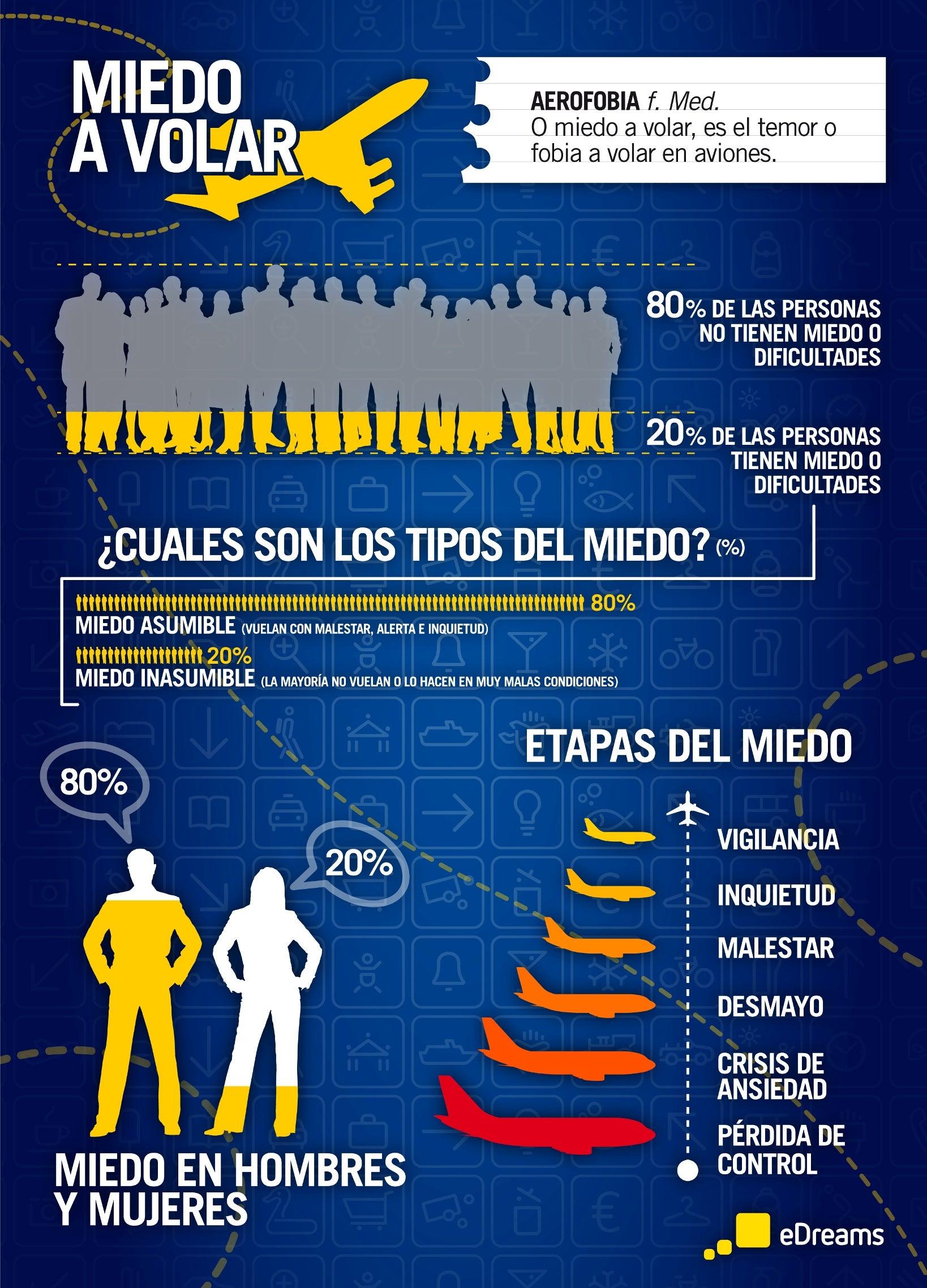 Infografico ES