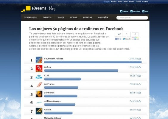 Top 50 Facebook Airlines