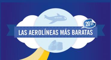 ¿Sabes cuáles son las aerolíneas con los vuelos más baratos del mundo?
