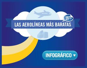 infografico aerolineas vuelos baratos