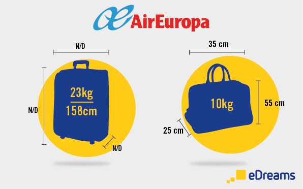 equipaje medidas Air Europa