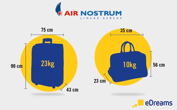 equipaje medidas Air Nostrum