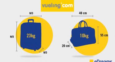 Consejos para preparar la maleta y equipaje de mano con Vueling