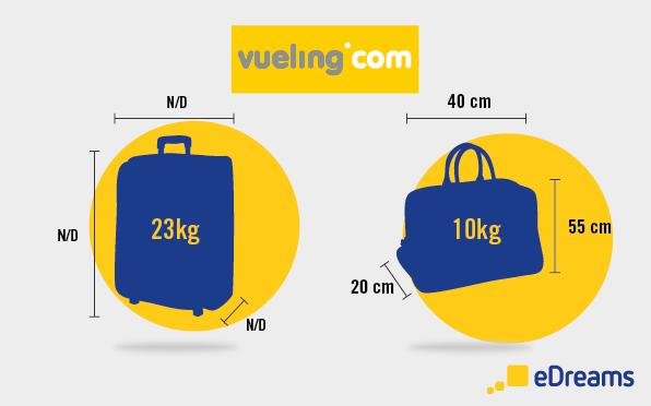 equipaje medidas Vueling