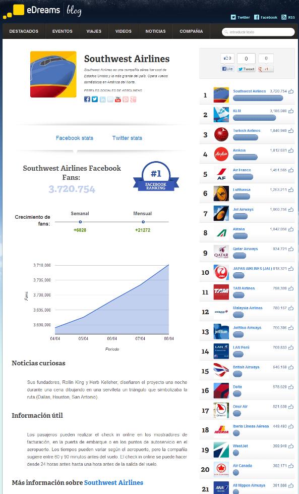 Las mejores 50 páginas de aerolíneas en Facebook y otras redes sociales
