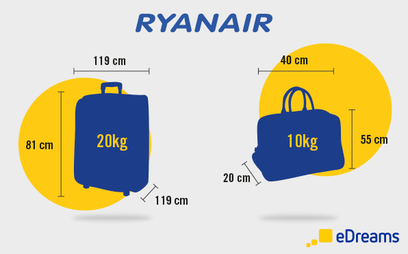 tamaño y medidas maleta Ryanair