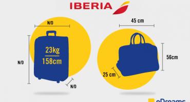 La normativa sobre el equipaje de mano con Iberia