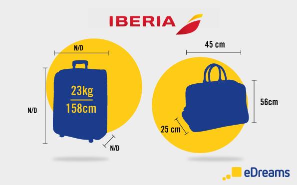 medidas equipaje Iberia
