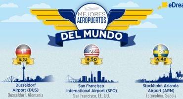Los mejores aeropuertos del mundo 2014