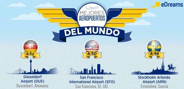 best_airports_featured_es