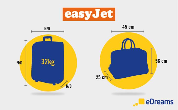 Medidas de la nueva política equipaje EasyJet 2019
