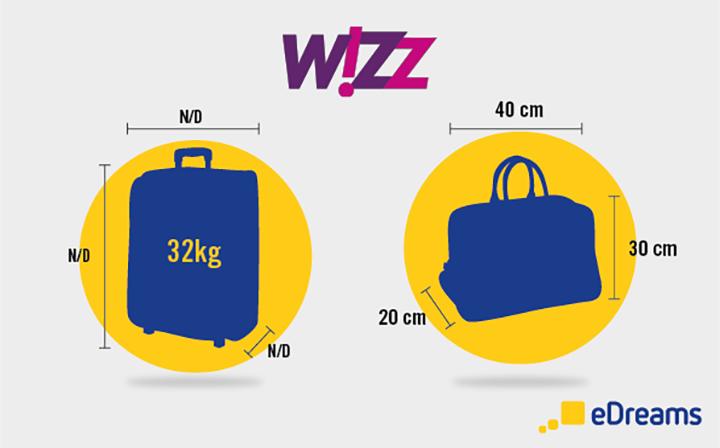 Medidas de la nueva política equipaje WIZZAIR 2019
