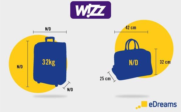 ¿Vuelas con Wizz Air? Toma nota de las medidas máximas del equipaje