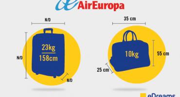 Air Europa: la normativa sobre el equipaje de mano y facturado
