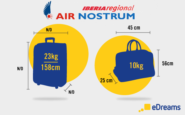 equipaje_air_nostrum
