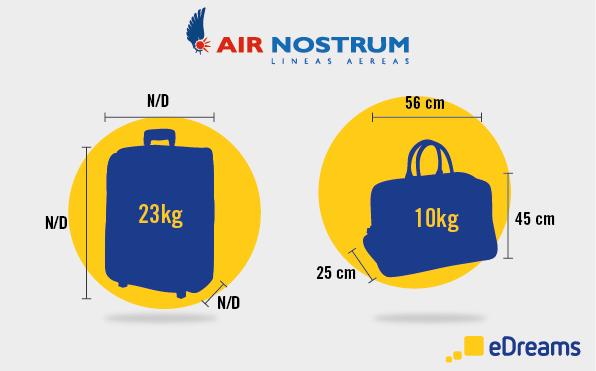 medidas equipaje Air Nostrum