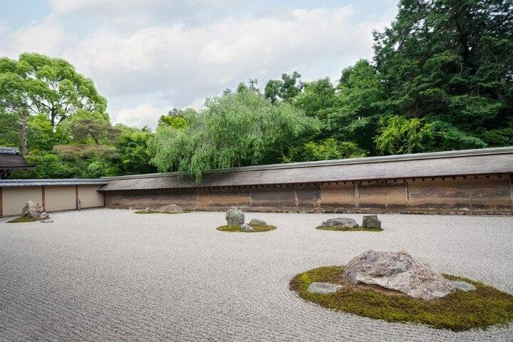 Jardín Zen Ryoanji en Kioto